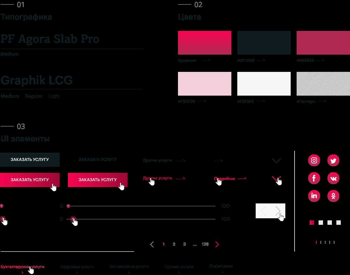 Создание сайта и разработка дизайна для отдела по г. Витебску бухгалтерской компании 4