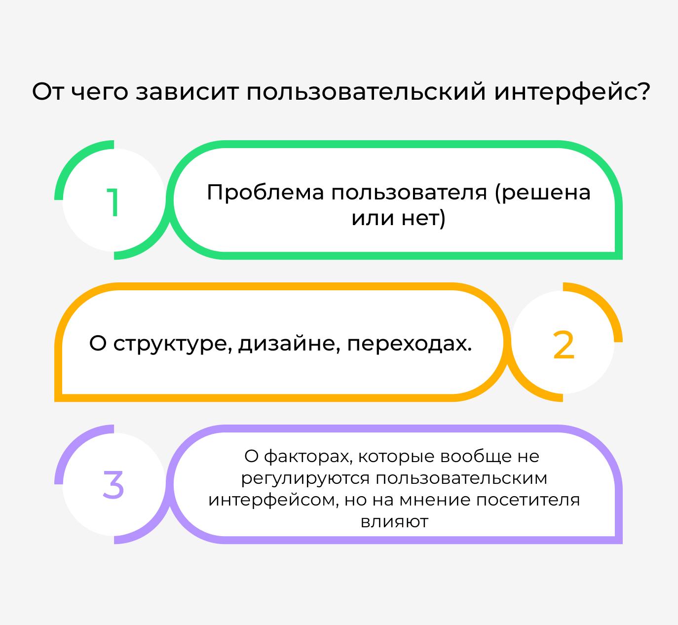 Пользовательский интерфейс – зависит ли он только от дизайнера и как он влияет на задачи бизнеса 2